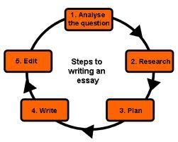 Does an essay have to be 5 paragraphs Virtek